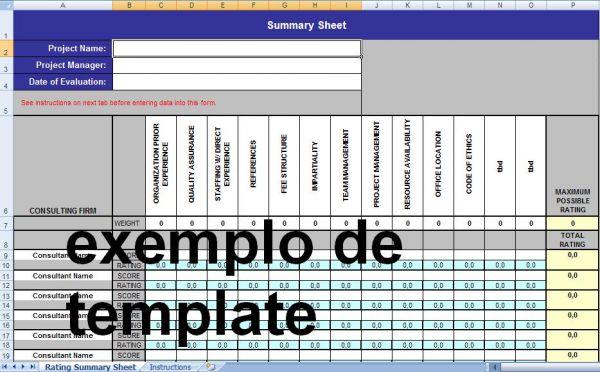 Formul 225 Rio De Avalia 231 227 O De Consultores Sumarizado